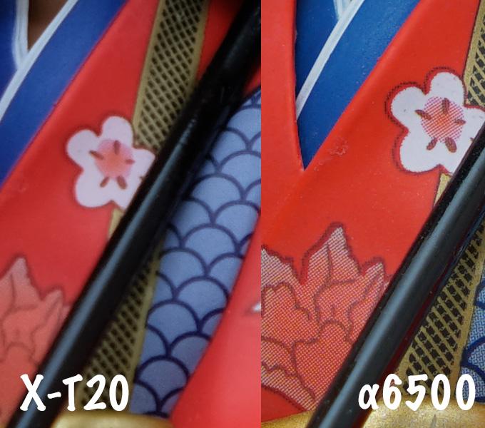 X-T20とα6500の解像度の違い